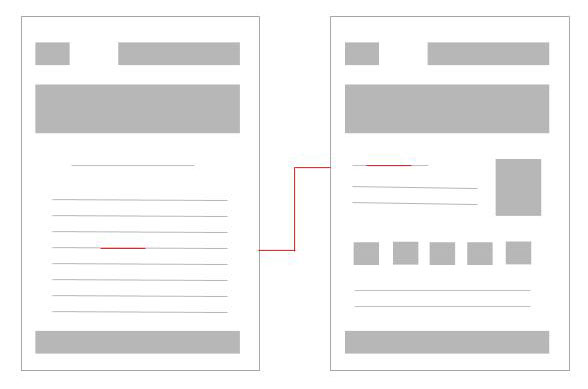 Wireframes mit interner Verlinkung