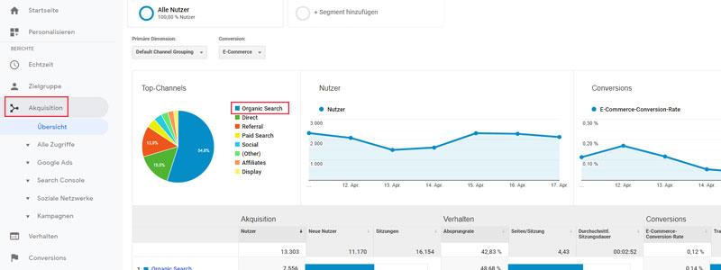 Um die Website für Google zu optimieren, braucht man Google Analytics, wie der Screenshot zeigt.